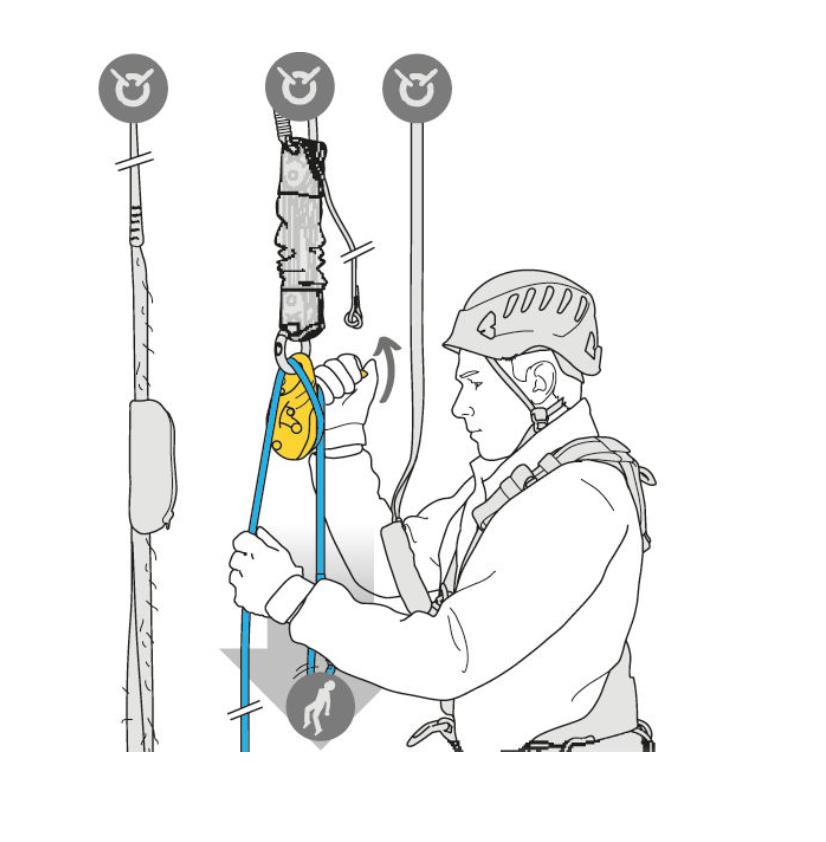 kit di soccorso e recupero